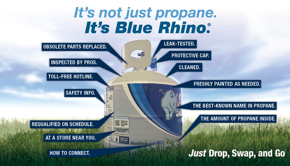 Blue Rhino Propane Tank Features
